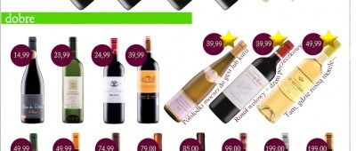 Lidl Wina Na święta Winicjatywa