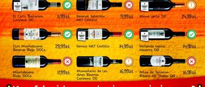 Biedronka Hiszpania 2013 02 infografika