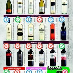 Biedronka wina włoskie czerwiec 2014 infografika