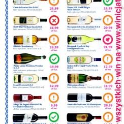 Biedronka wina śródziemnomorskie infografika